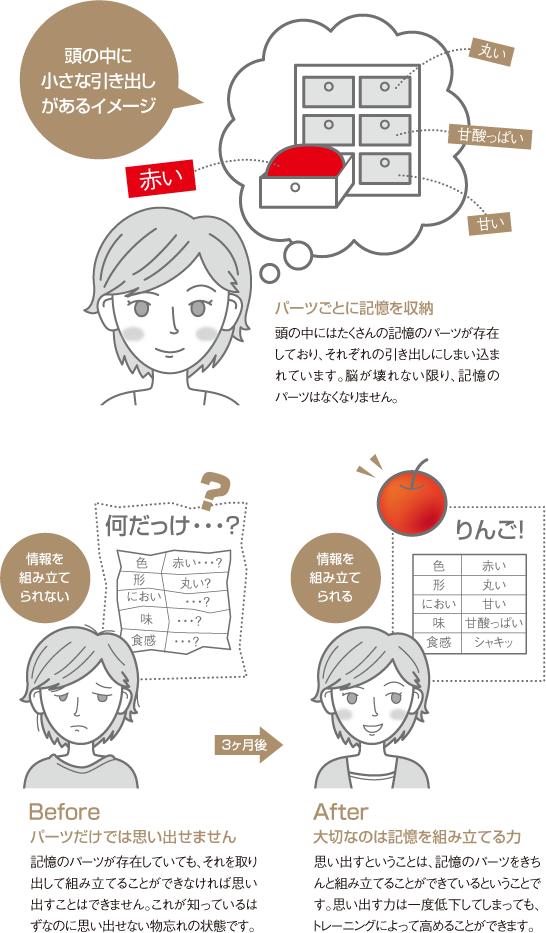noryoku_04_01