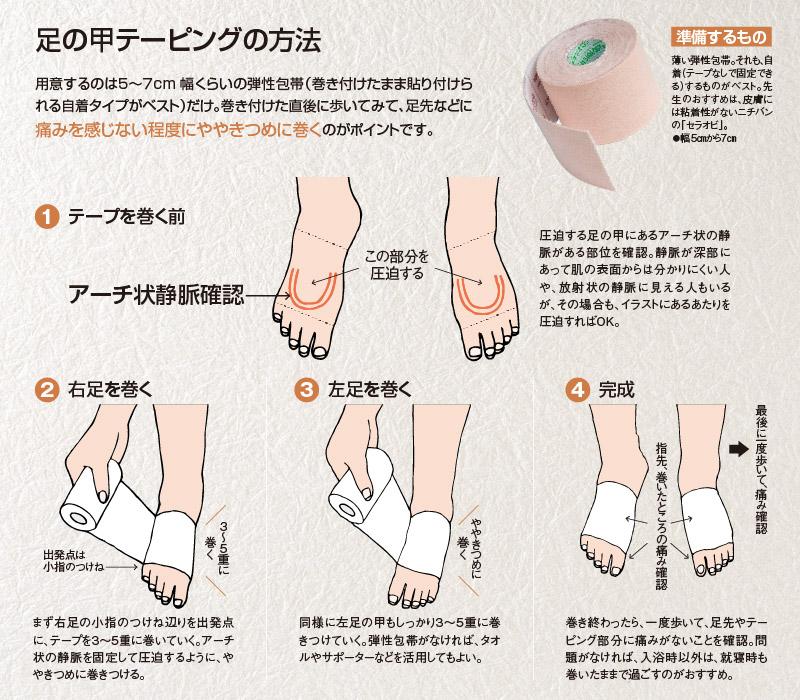 足の甲テーピングの方法