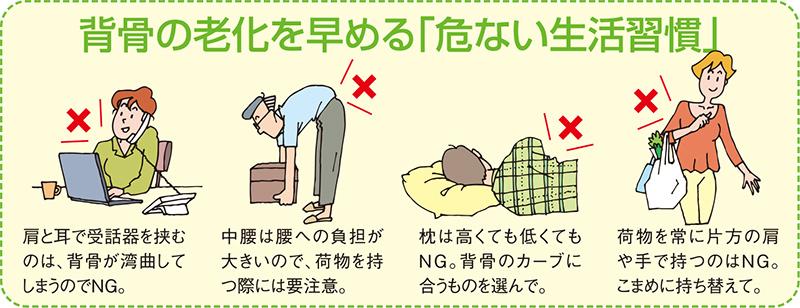 背骨の老化を早める「危ない生活習慣」